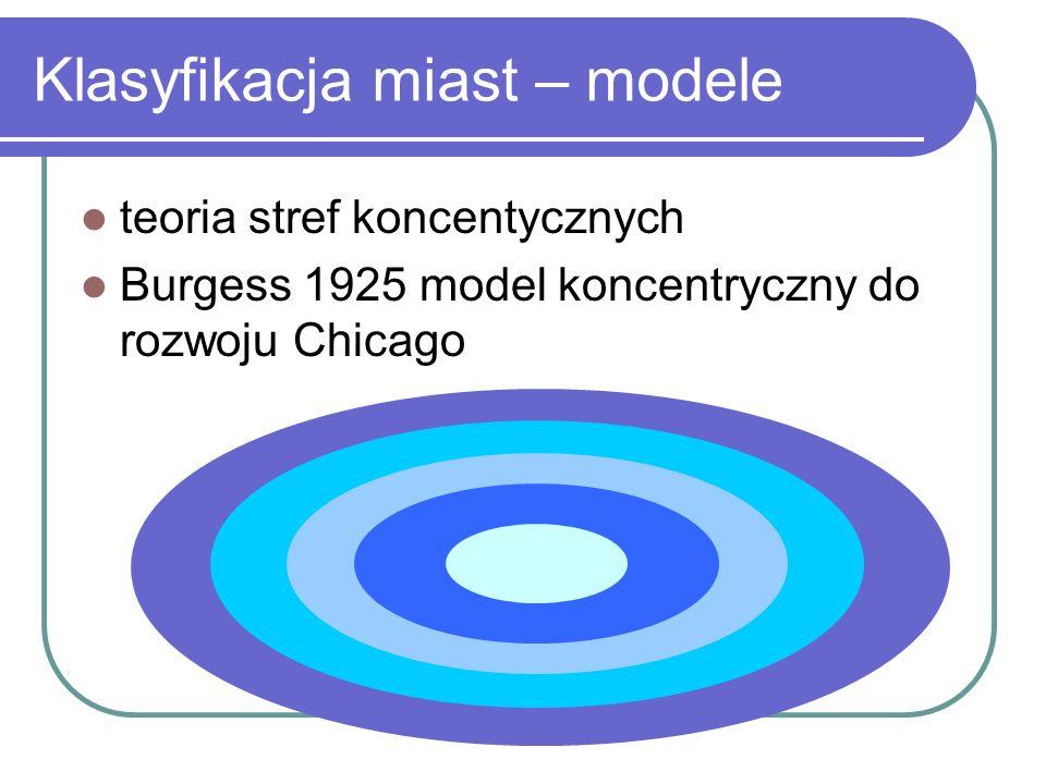 Klasyfikacja miast – modele 1.Centrum (biznes, handel) 2.