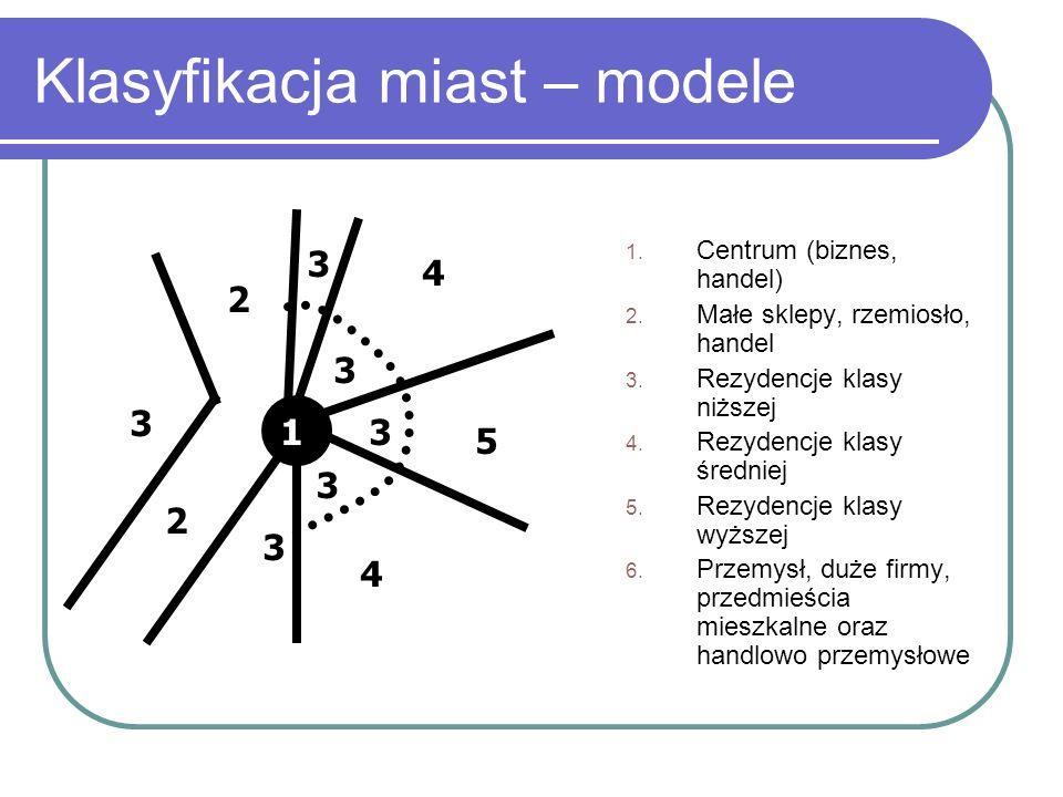 Klasyfikacja miast – modele teoria wielojądrowa