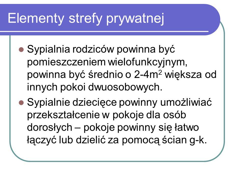 Elementy strefy prywatnej Sypialnia rodziców powinna być pomieszczeniem wielofunkcyjnym, powinna być średnio o 2-4m 2 większa od innych pokoi dwuosobo