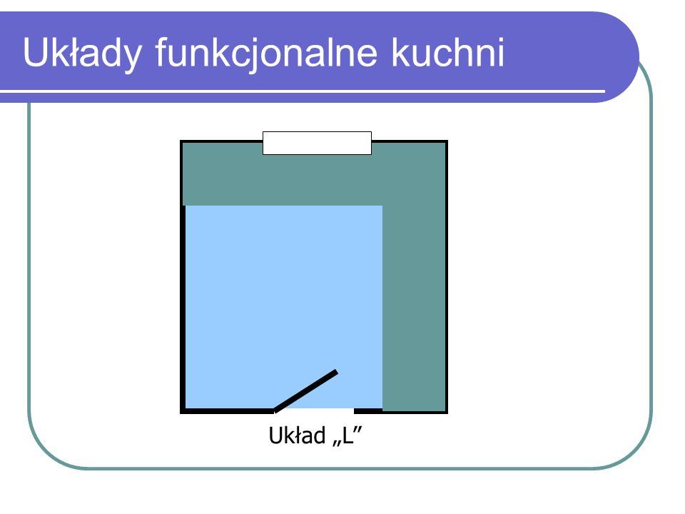 Układy funkcjonalne kuchni Układ L