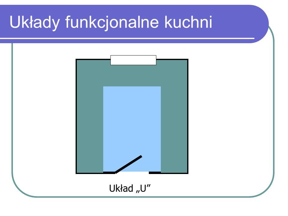 Układy funkcjonalne kuchni Układ U