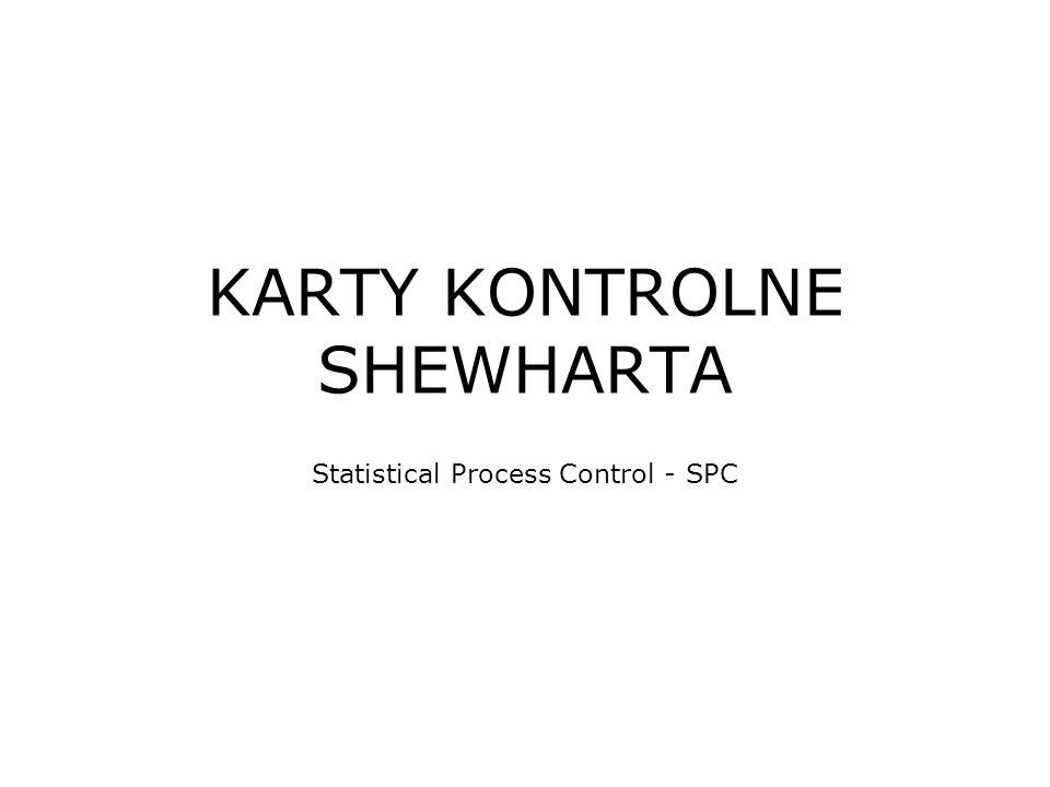 KARTY KONTROLNE SHEWHARTA Statistical Process Control - SPC