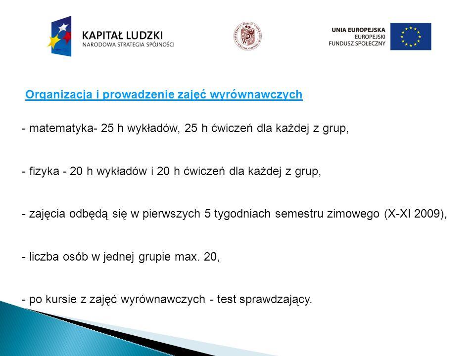 Organizacja i prowadzenie zajęć wyrównawczych - matematyka- 25 h wykładów, 25 h ćwiczeń dla każdej z grup, - fizyka - 20 h wykładów i 20 h ćwiczeń dla