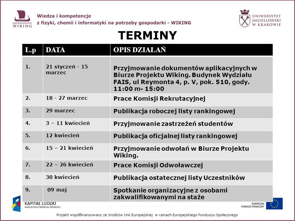 TERMINY L.pDATAOPIS DZIAŁAŃ 1.21 styczeń - 15 marzec Przyjmowanie dokumentów aplikacyjnych w Biurze Projektu Wiking. Budynek Wydziału FAIS, ul Reymont