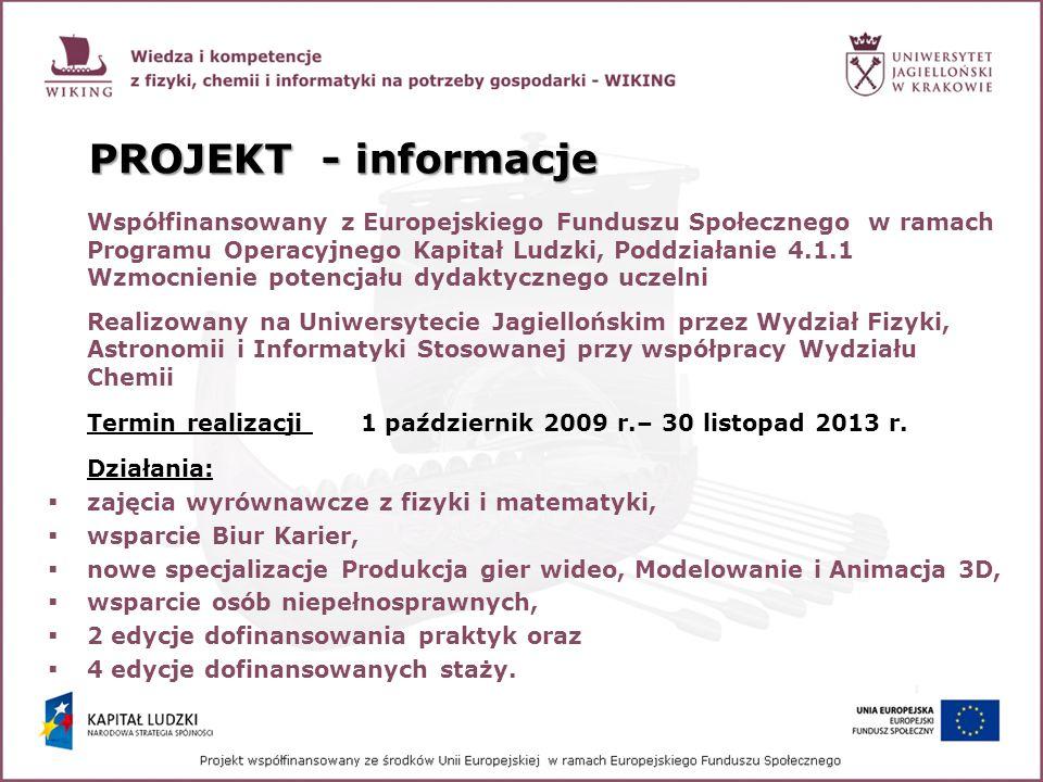 PROJEKT - informacje Współfinansowany z Europejskiego Funduszu Społecznego w ramach Programu Operacyjnego Kapitał Ludzki, Poddziałanie 4.1.1 Wzmocnien