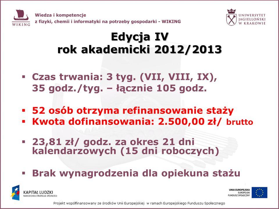 Edycja IV rok akademicki 2012/2013 Czas trwania: 3 tyg. (VII, VIII, IX), 35 godz./tyg. – łącznie 105 godz. 52 osób otrzyma refinansowanie staży Kwota
