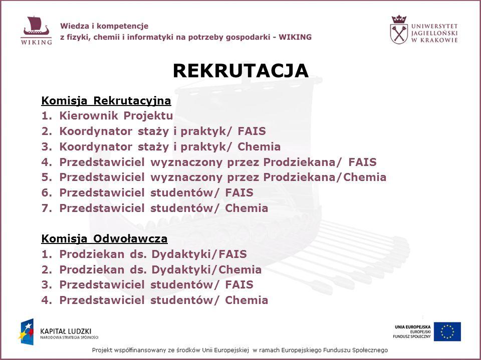 REKRUTACJA Komisja Rekrutacyjna 1.Kierownik Projektu 2.Koordynator staży i praktyk/ FAIS 3.Koordynator staży i praktyk/ Chemia 4.Przedstawiciel wyznac