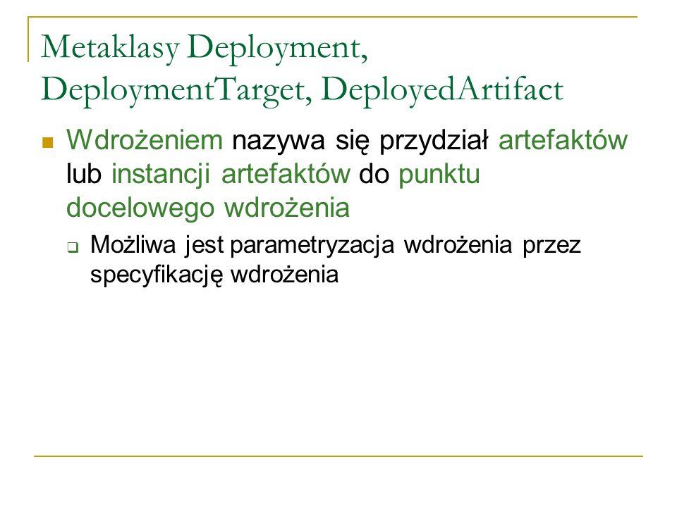 Metaklasy Deployment, DeploymentTarget, DeployedArtifact Wdrożeniem nazywa się przydział artefaktów lub instancji artefaktów do punktu docelowego wdrożenia Możliwa jest parametryzacja wdrożenia przez specyfikację wdrożenia