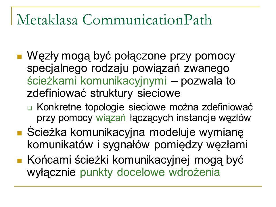 Metaklasa CommunicationPath Węzły mogą być połączone przy pomocy specjalnego rodzaju powiązań zwanego ścieżkami komunikacyjnymi – pozwala to zdefiniować struktury sieciowe Konkretne topologie sieciowe można zdefiniować przy pomocy wiązań łączących instancje węzłów Ścieżka komunikacyjna modeluje wymianę komunikatów i sygnałów pomiędzy węzłami Końcami ścieżki komunikacyjnej mogą być wyłącznie punkty docelowe wdrożenia