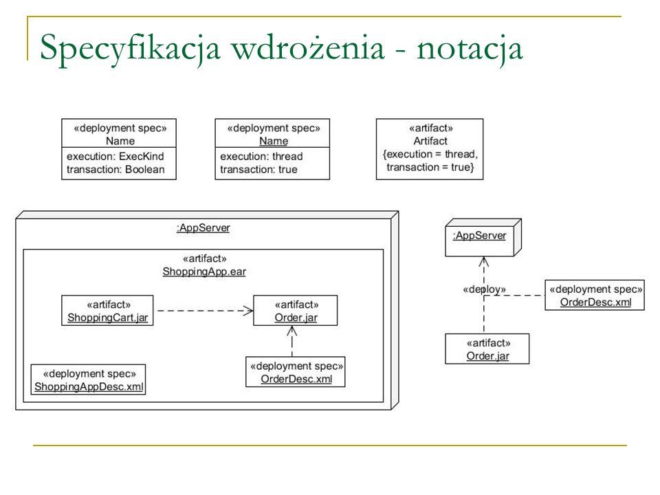 Specyfikacja wdrożenia - notacja