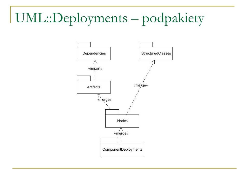 UML::Deployments – podpakiety