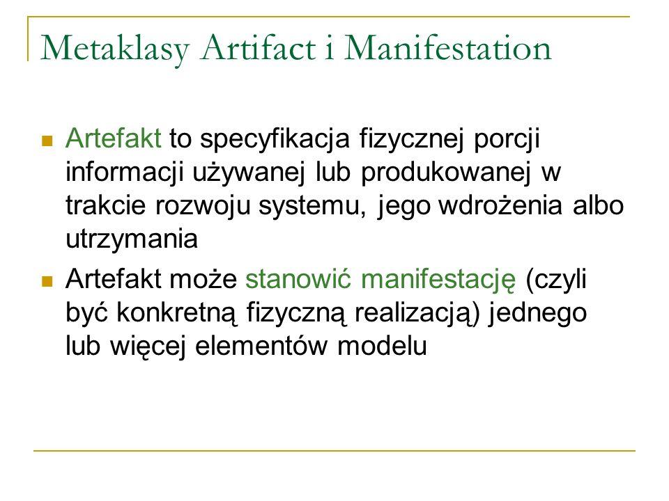 Metaklasy Artifact i Manifestation Artefakt to specyfikacja fizycznej porcji informacji używanej lub produkowanej w trakcie rozwoju systemu, jego wdrożenia albo utrzymania Artefakt może stanowić manifestację (czyli być konkretną fizyczną realizacją) jednego lub więcej elementów modelu