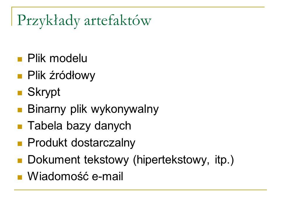 Przykłady artefaktów Plik modelu Plik źródłowy Skrypt Binarny plik wykonywalny Tabela bazy danych Produkt dostarczalny Dokument tekstowy (hipertekstowy, itp.) Wiadomość e-mail