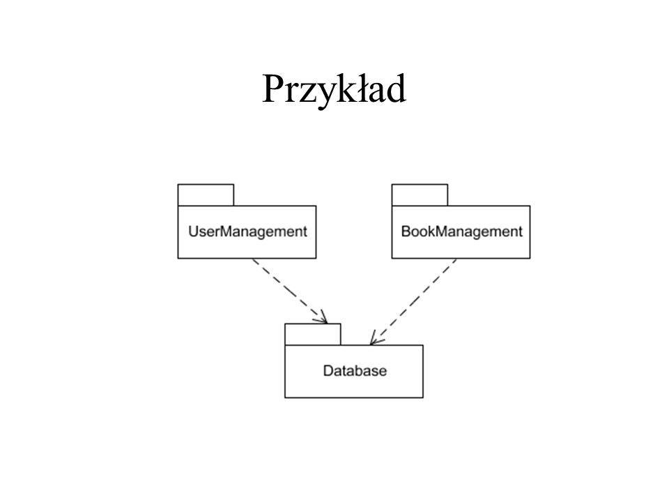 Przegląd projektowania systemowego Model projektowania systemowego jest poprawny jeśli Każdy podsystem ma źródło w przypadku użycia lub wymaganiu niefunkcjonalnym.