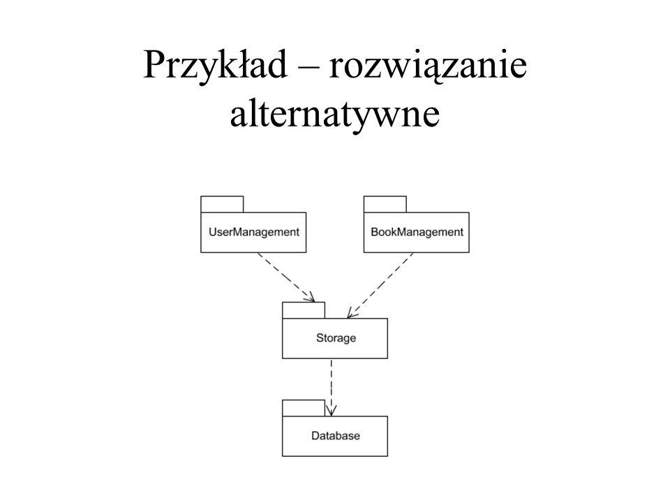 Przykład – System planowania drogi MyTrip Określenie problemu (fragment) Przy pomocy systemu MyTrip kierowca może wykorzystując domowy komputer zaplanować trasę komunikując się z usługą planowania trasy dostępną przez WWW.