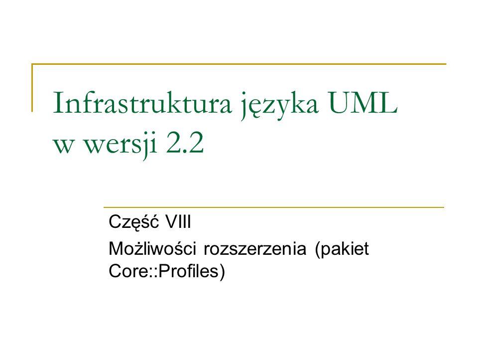 Infrastruktura języka UML w wersji 2.2 Część VIII Możliwości rozszerzenia (pakiet Core::Profiles)