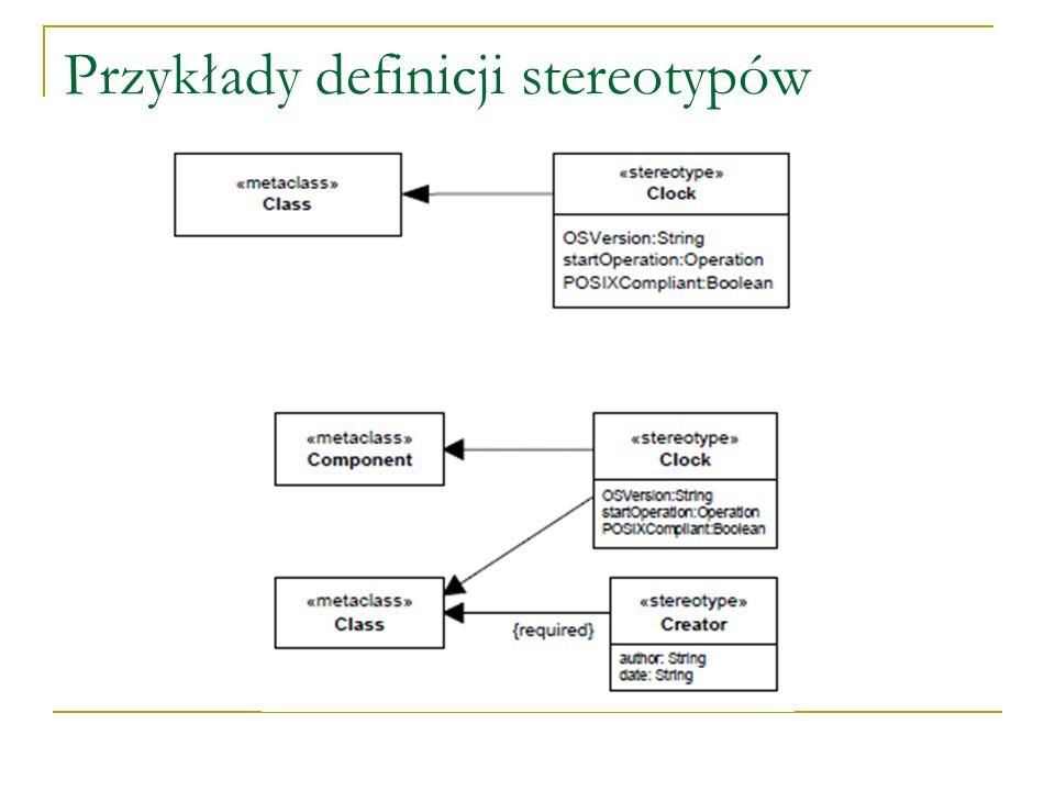 Przykłady definicji stereotypów
