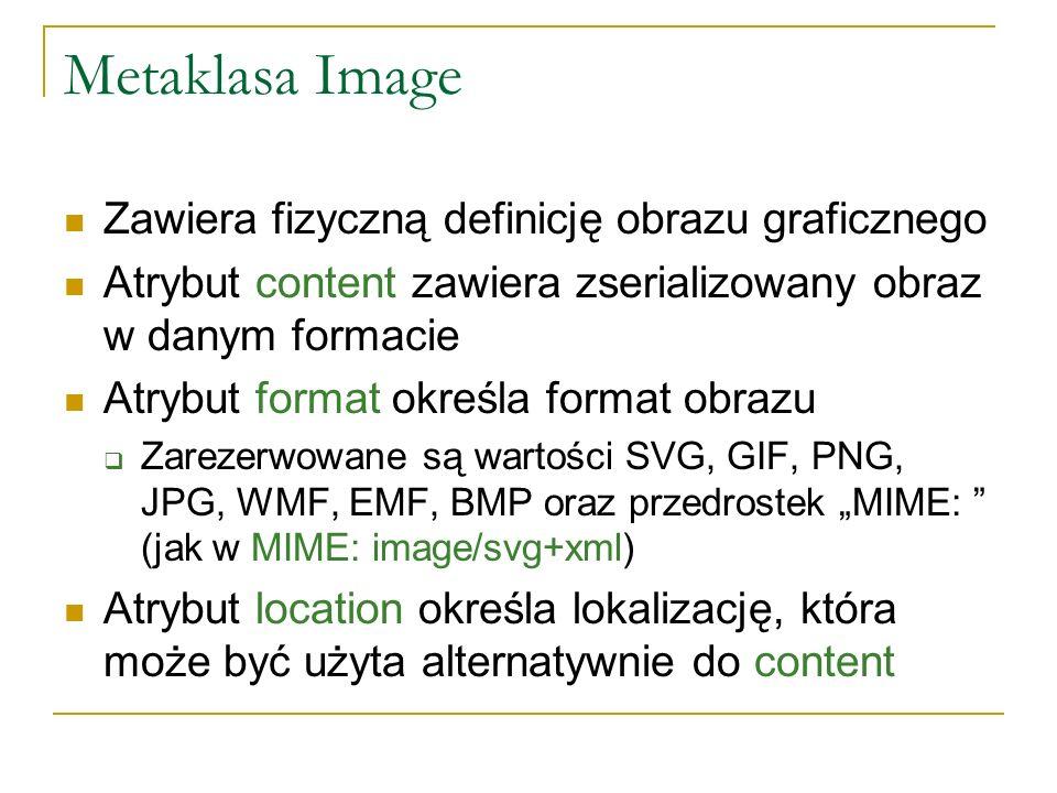 Metaklasa Image Zawiera fizyczną definicję obrazu graficznego Atrybut content zawiera zserializowany obraz w danym formacie Atrybut format określa for