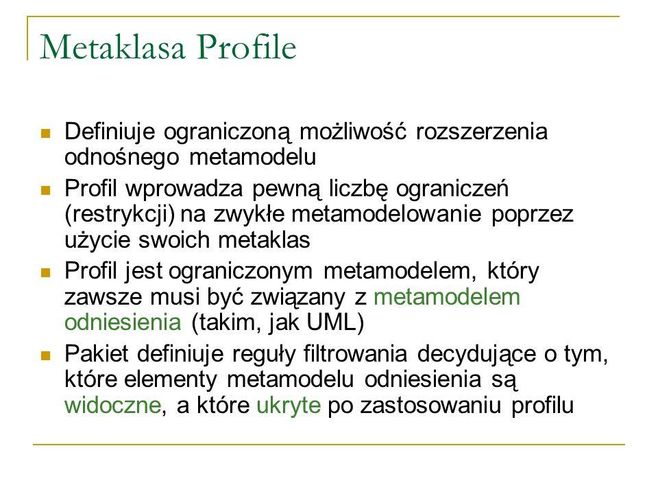 Metaklasa Profile Definiuje ograniczoną możliwość rozszerzenia odnośnego metamodelu Profil wprowadza pewną liczbę ograniczeń (restrykcji) na zwykłe me