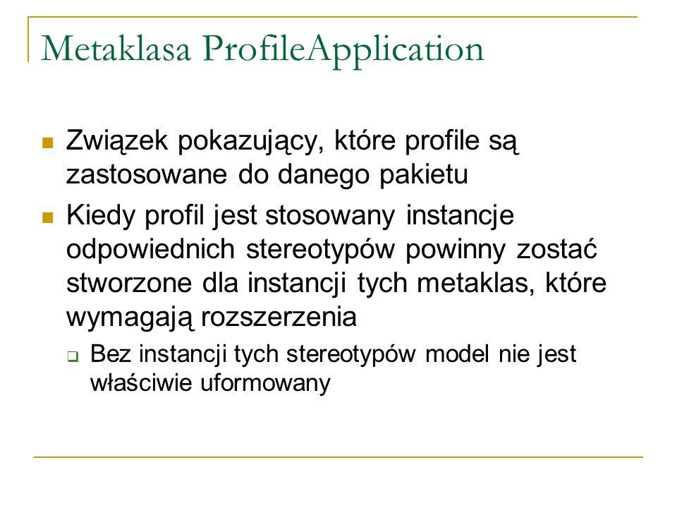Metaklasa ProfileApplication Związek pokazujący, które profile są zastosowane do danego pakietu Kiedy profil jest stosowany instancje odpowiednich ste