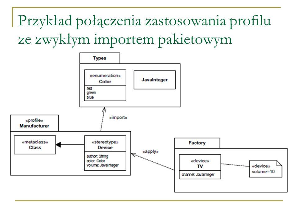 Przykład połączenia zastosowania profilu ze zwykłym importem pakietowym