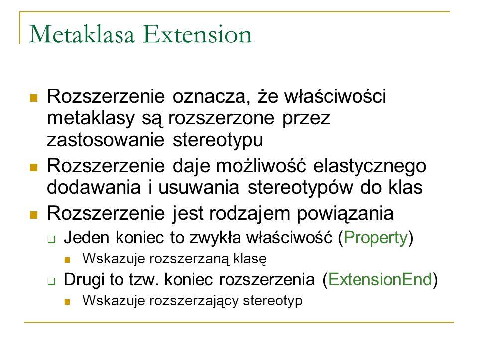 Metaklasa Extension Rozszerzenie oznacza, że właściwości metaklasy są rozszerzone przez zastosowanie stereotypu Rozszerzenie daje możliwość elastyczne
