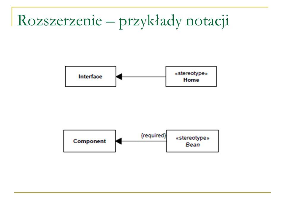 Rozszerzenie – przykłady notacji