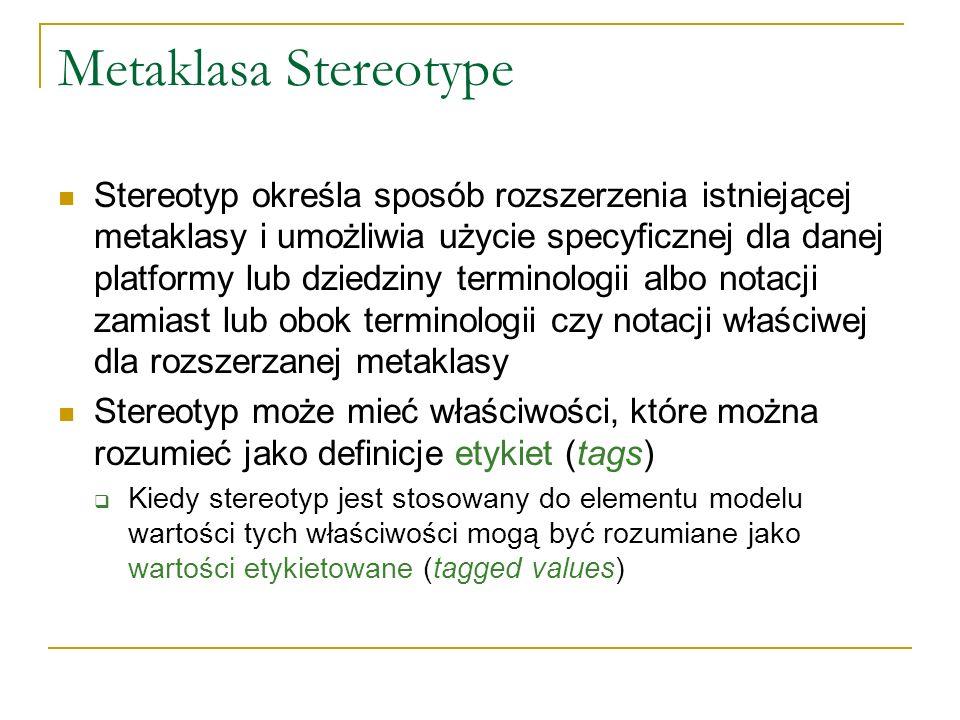 Metaklasa Stereotype Stereotyp określa sposób rozszerzenia istniejącej metaklasy i umożliwia użycie specyficznej dla danej platformy lub dziedziny ter