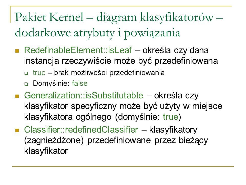 Pakiet Kernel – diagram klasyfikatorów – dodatkowe atrybuty i powiązania RedefinableElement::isLeaf – określa czy dana instancja rzeczywiście może być