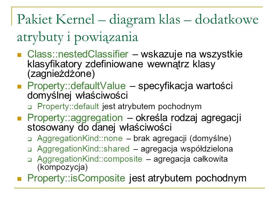 Pakiet Kernel – diagram klas – dodatkowe atrybuty i powiązania Class::nestedClassifier – wskazuje na wszystkie klasyfikatory zdefiniowane wewnątrz kla