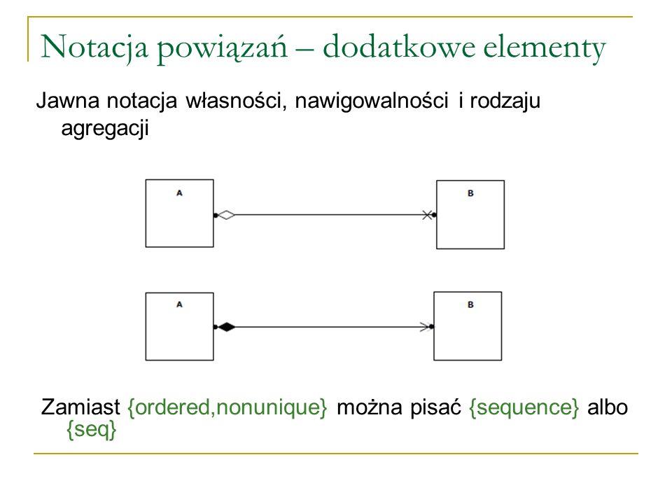 Notacja powiązań – dodatkowe elementy Zamiast {ordered,nonunique} można pisać {sequence} albo {seq} Jawna notacja własności, nawigowalności i rodzaju