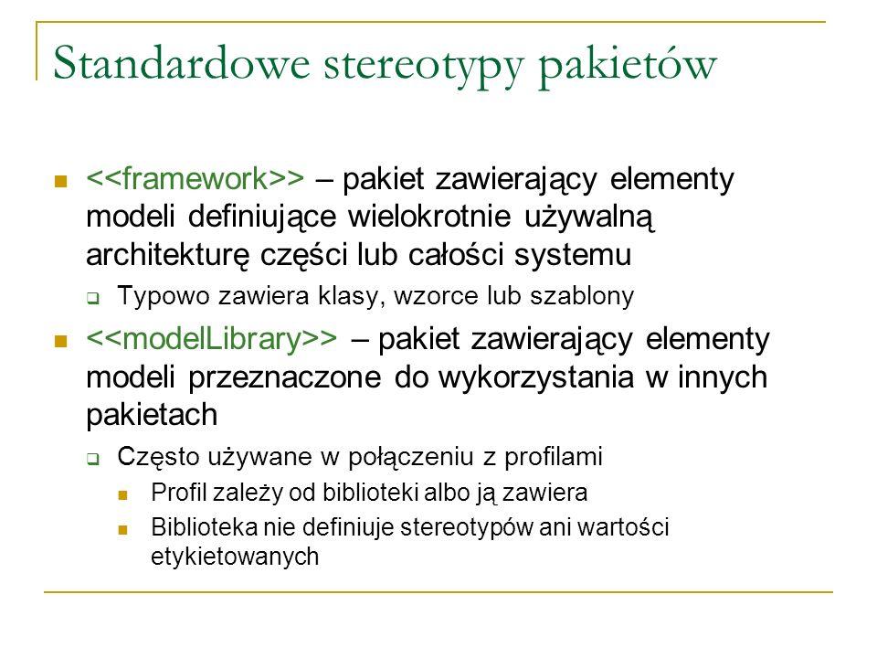 Standardowe stereotypy pakietów > – pakiet zawierający elementy modeli definiujące wielokrotnie używalną architekturę części lub całości systemu Typow