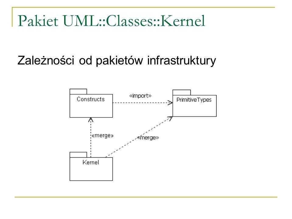 Pakiet UML::Classes::Kernel Zależności od pakietów infrastruktury