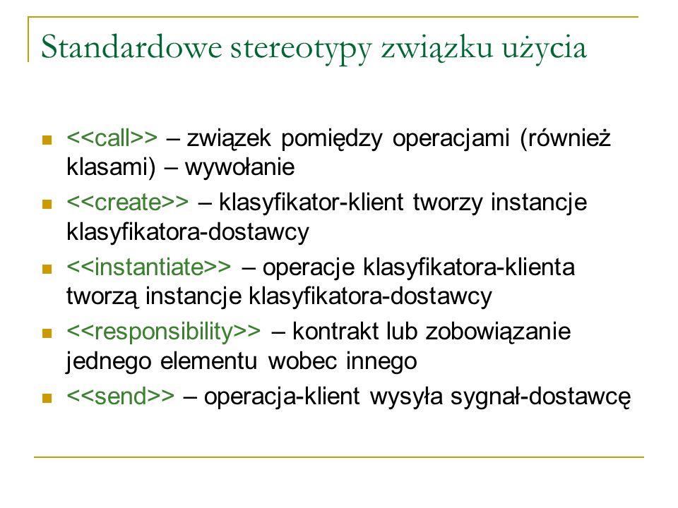 Standardowe stereotypy związku użycia > – związek pomiędzy operacjami (również klasami) – wywołanie > – klasyfikator-klient tworzy instancje klasyfika