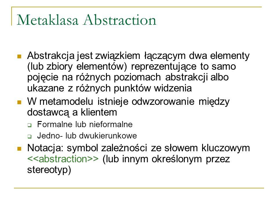 Metaklasa Abstraction Abstrakcja jest związkiem łączącym dwa elementy (lub zbiory elementów) reprezentujące to samo pojęcie na różnych poziomach abstr