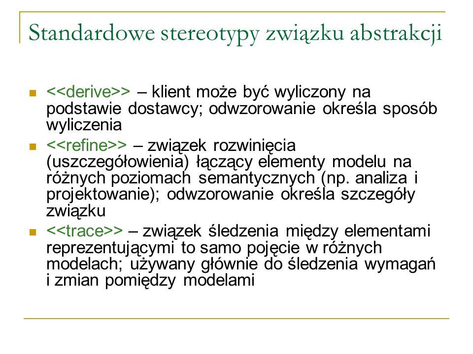 Standardowe stereotypy związku abstrakcji > – klient może być wyliczony na podstawie dostawcy; odwzorowanie określa sposób wyliczenia > – związek rozw