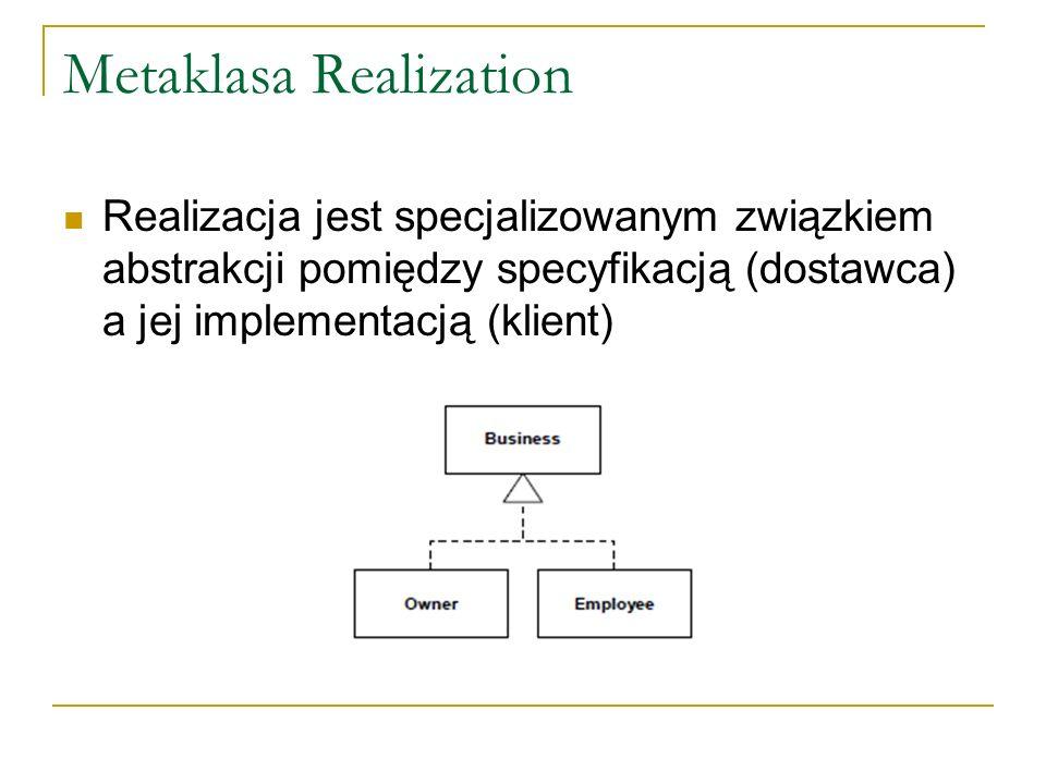 Metaklasa Realization Realizacja jest specjalizowanym związkiem abstrakcji pomiędzy specyfikacją (dostawca) a jej implementacją (klient)