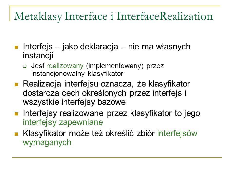 Metaklasy Interface i InterfaceRealization Interfejs – jako deklaracja – nie ma własnych instancji Jest realizowany (implementowany) przez instancjono