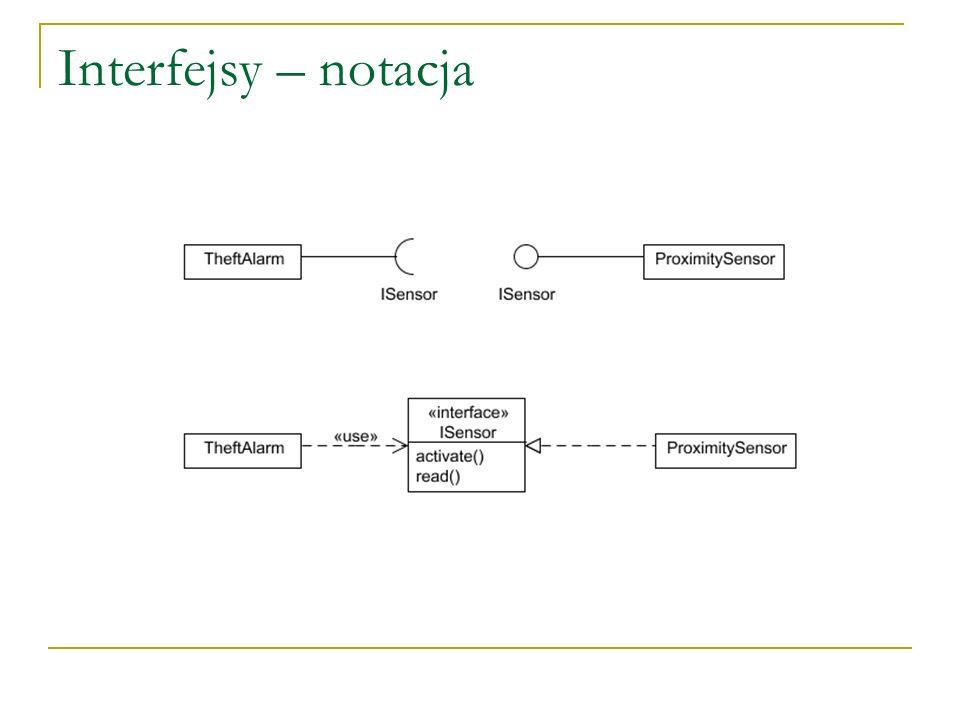 Interfejsy – notacja