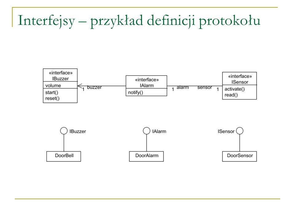 Interfejsy – przykład definicji protokołu