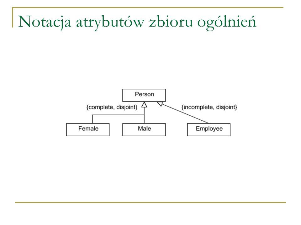 Notacja atrybutów zbioru ogólnień