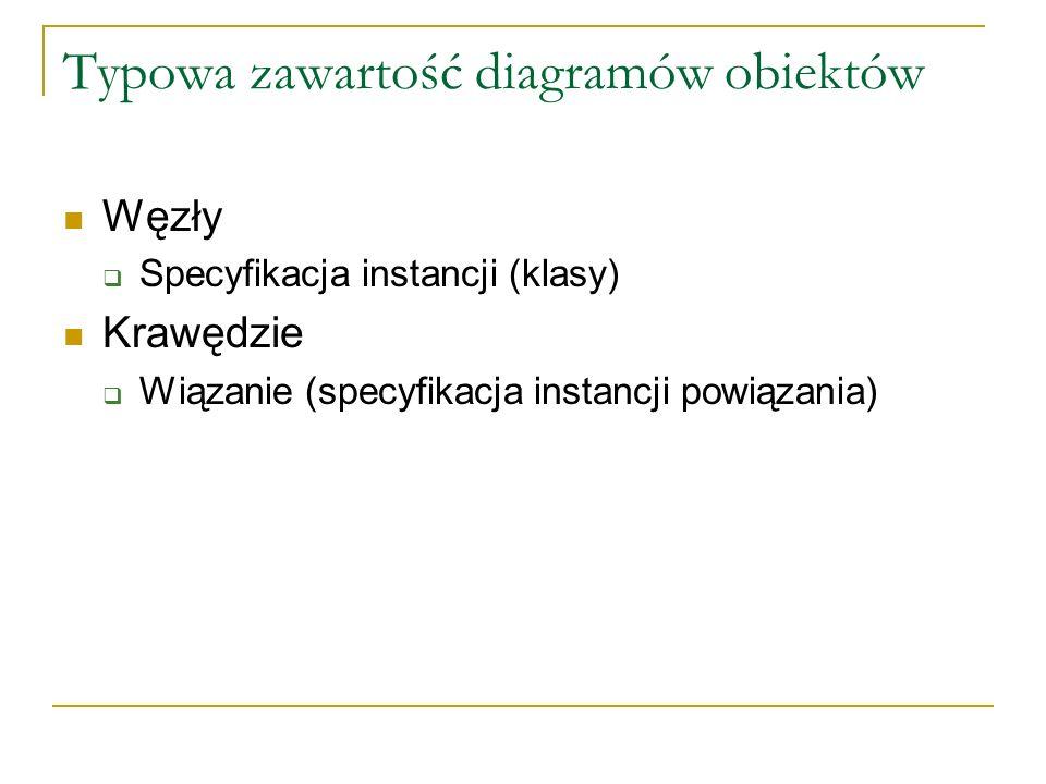 Typowa zawartość diagramów obiektów Węzły Specyfikacja instancji (klasy) Krawędzie Wiązanie (specyfikacja instancji powiązania)