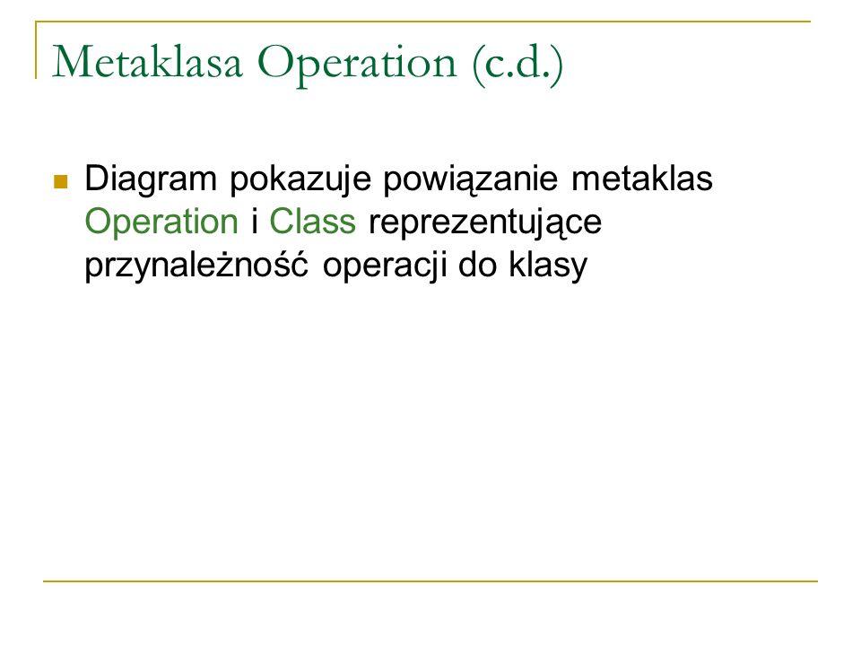 Metaklasa Operation (c.d.) Diagram pokazuje powiązanie metaklas Operation i Class reprezentujące przynależność operacji do klasy
