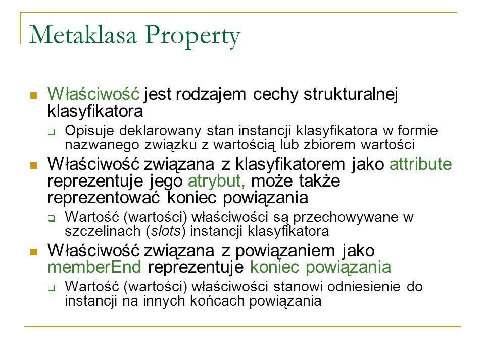 Metaklasa Property Właściwość jest rodzajem cechy strukturalnej klasyfikatora Opisuje deklarowany stan instancji klasyfikatora w formie nazwanego zwią