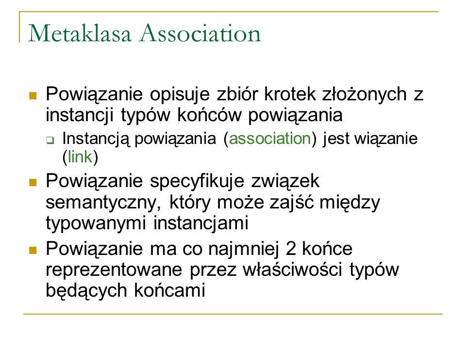 Metaklasa Association Powiązanie opisuje zbiór krotek złożonych z instancji typów końców powiązania Instancją powiązania (association) jest wiązanie (