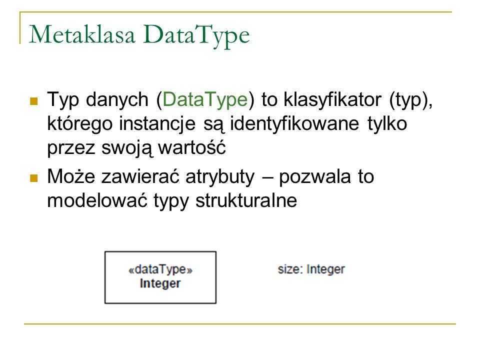 Metaklasa DataType Typ danych (DataType) to klasyfikator (typ), którego instancje są identyfikowane tylko przez swoją wartość Może zawierać atrybuty –