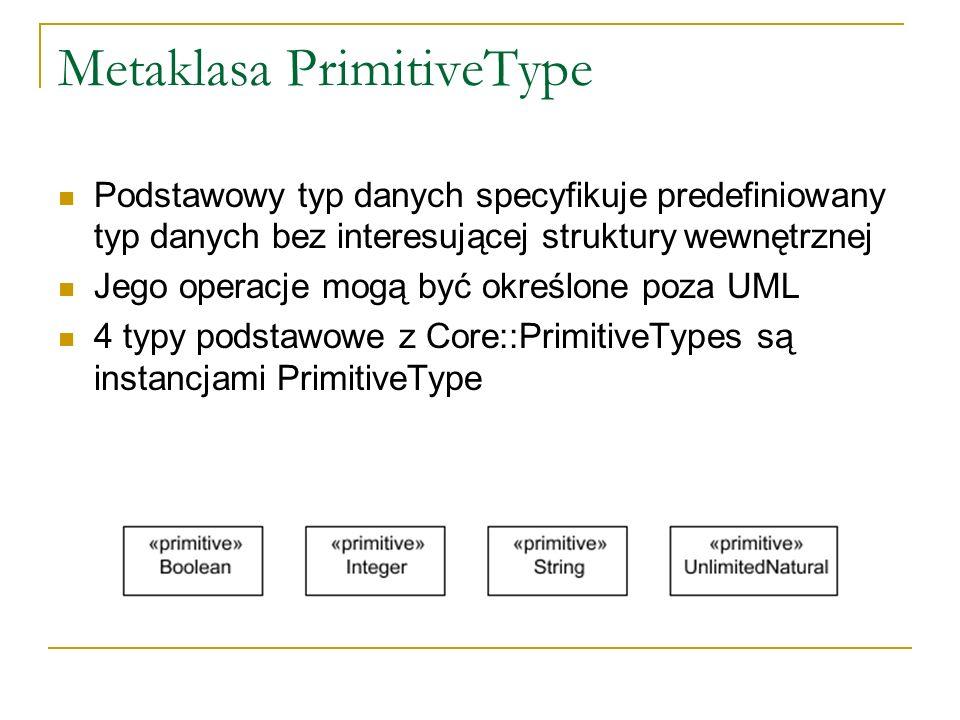 Metaklasa PrimitiveType Podstawowy typ danych specyfikuje predefiniowany typ danych bez interesującej struktury wewnętrznej Jego operacje mogą być okr