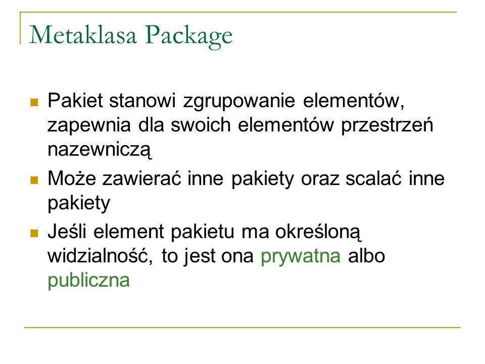 Metaklasa Package Pakiet stanowi zgrupowanie elementów, zapewnia dla swoich elementów przestrzeń nazewniczą Może zawierać inne pakiety oraz scalać inn
