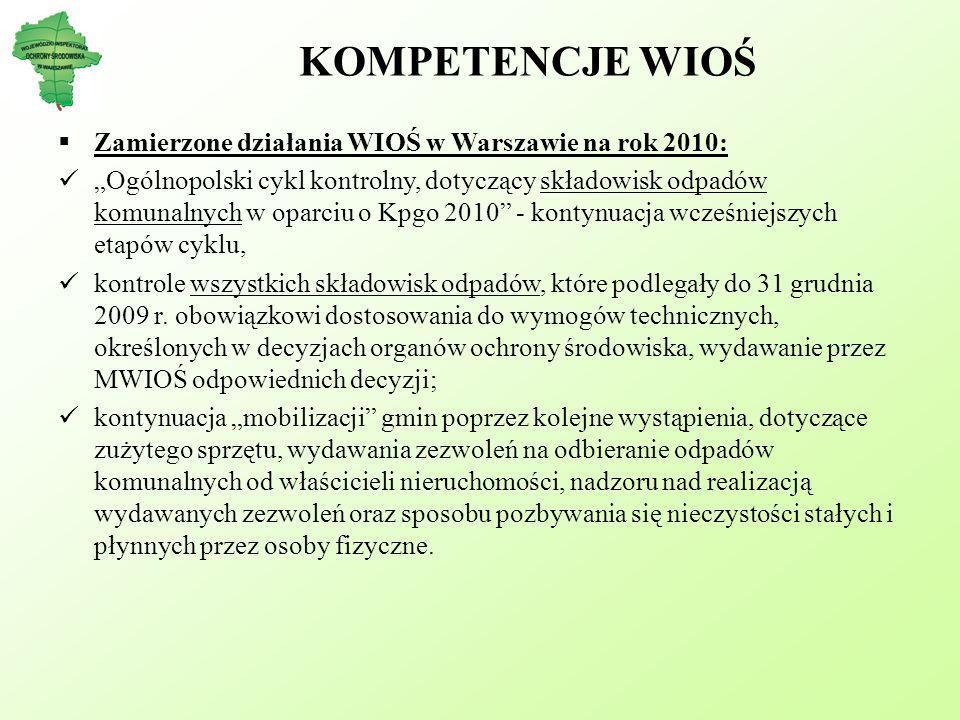 KOMPETENCJE WIOŚ Zamierzone działania WIOŚ w Warszawie na rok 2010: Ogólnopolski cykl kontrolny, dotyczący składowisk odpadów komunalnych w oparciu o