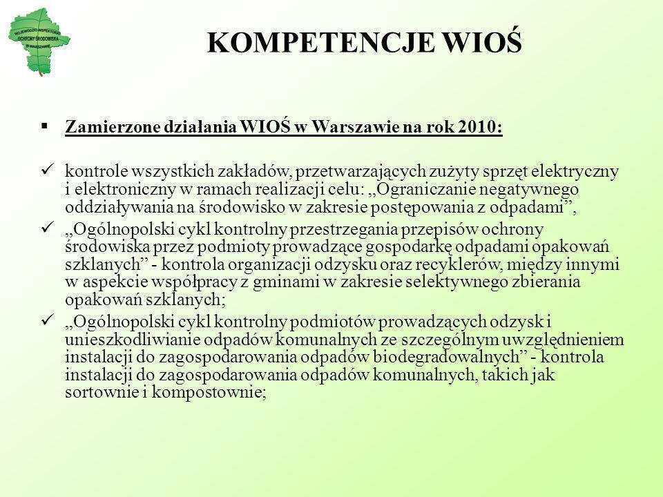 KOMPETENCJE WIOŚ Zamierzone działania WIOŚ w Warszawie na rok 2010: kontrole wszystkich zakładów, przetwarzających zużyty sprzęt elektryczny i elektro